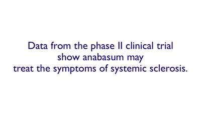 Data from the Phase 2 clinical trial show anabasum may treat the symptoms of systemic sclerosis